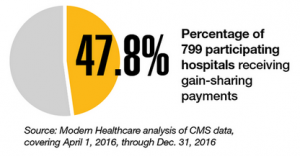 The leader in healthcare business news, research & data